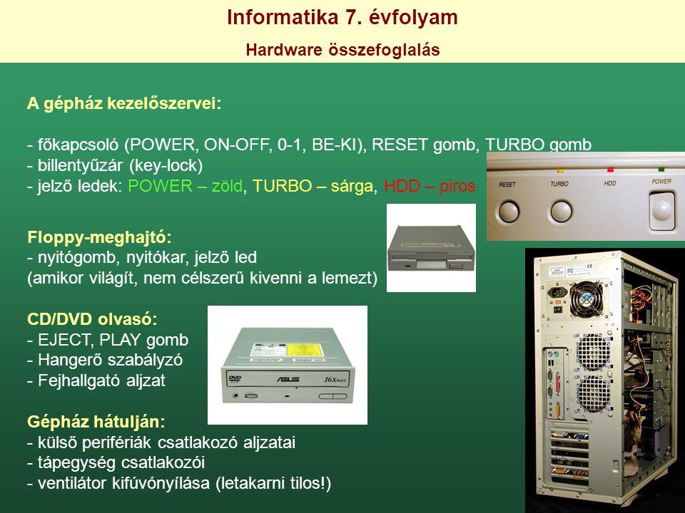 Informatika 7. évfolyam Hardware összefoglalás A gépház kezelőszervei: - főkapcsoló (POWER, ON-OFF, 0-1, BE-KI), RESET gomb, TURBO gomb - billentyűzár