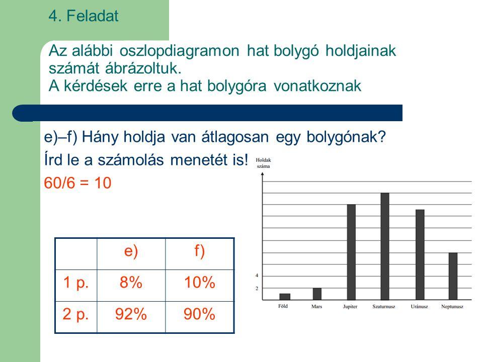 4. Feladat Az alábbi oszlopdiagramon hat bolygó holdjainak számát ábrázoltuk. A kérdések erre a hat bolygóra vonatkoznak e)–f) Hány holdja van átlagos