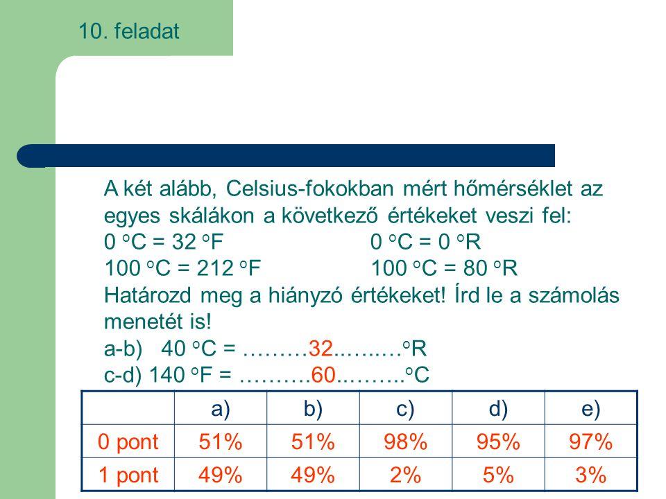 10. feladat A két alább, Celsius-fokokban mért hőmérséklet az egyes skálákon a következő értékeket veszi fel: 0 o C = 32 o F0 o C = 0 o R 100 o C = 21