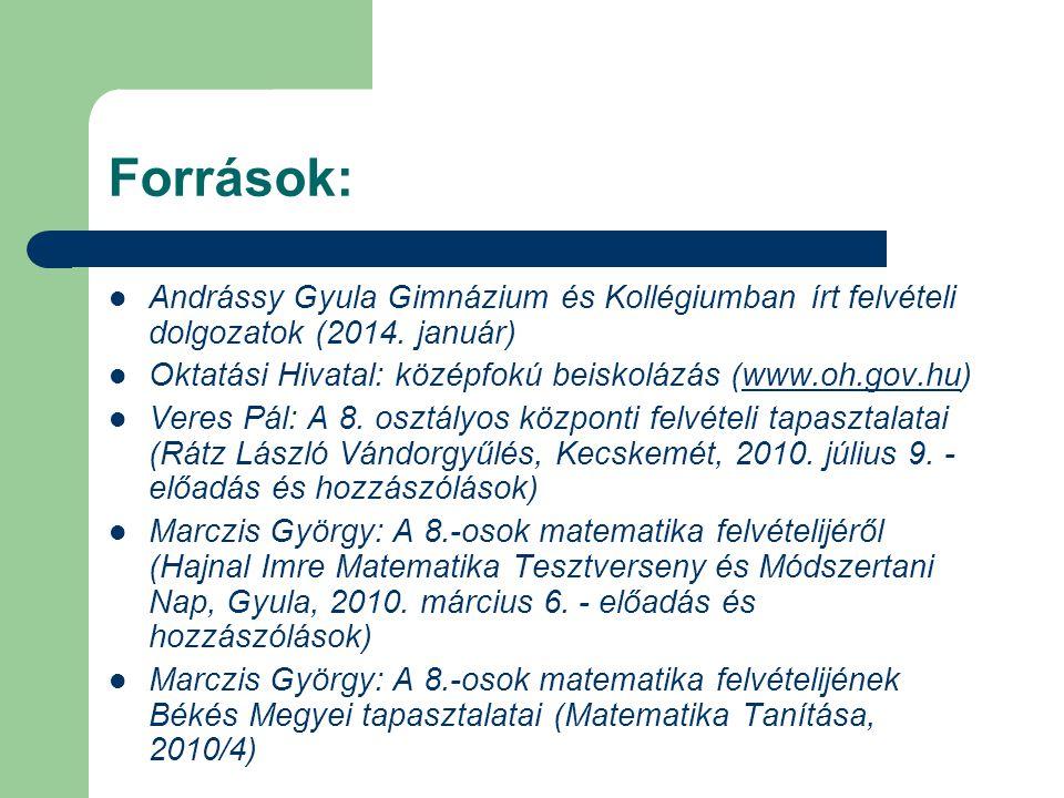 Források: Andrássy Gyula Gimnázium és Kollégiumban írt felvételi dolgozatok (2014. január) Oktatási Hivatal: középfokú beiskolázás (www.oh.gov.hu)www.