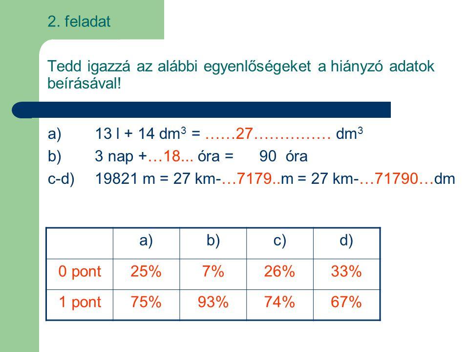 Tedd igazzá az alábbi egyenlőségeket a hiányzó adatok beírásával! a)13 l + 14 dm 3 = ……27…………… dm 3 b)3 nap +…18... óra = 90 óra c-d)19821 m = 27 km-…