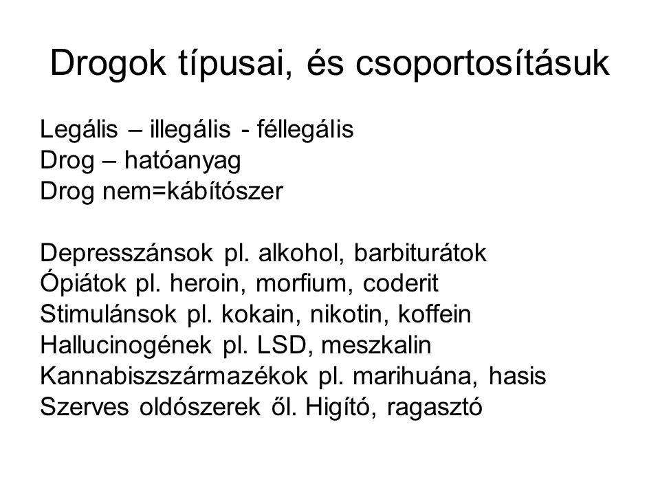 Drogok típusai, és csoportosításuk Legális – illegális - féllegális Drog – hatóanyag Drog nem=kábítószer Depresszánsok pl. alkohol, barbiturátok Ópiát