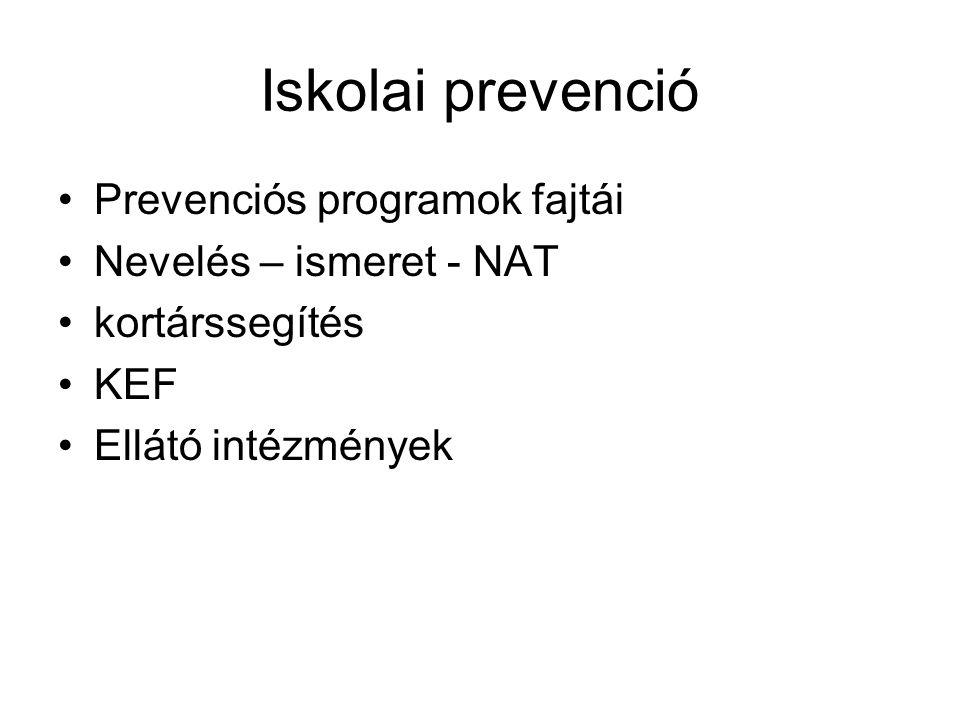 Iskolai prevenció Prevenciós programok fajtái Nevelés – ismeret - NAT kortárssegítés KEF Ellátó intézmények