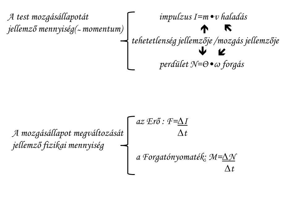 A test tehetetlenségének mértékei: - tömeg (m): a haladó mozgással kapcsolatos - tehetetlenségi nyomaték( Θ ): forgó mozgással kapcsolatos A tömegpont