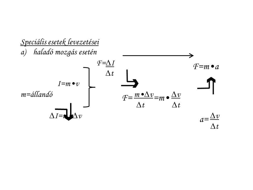 A test mozgásállapotát impulzus I=mv haladás jellemző mennyiség( ~ momentum)   tehetetlenség jellemzője /mozgás jellemzője   perdület N=Θω forgás