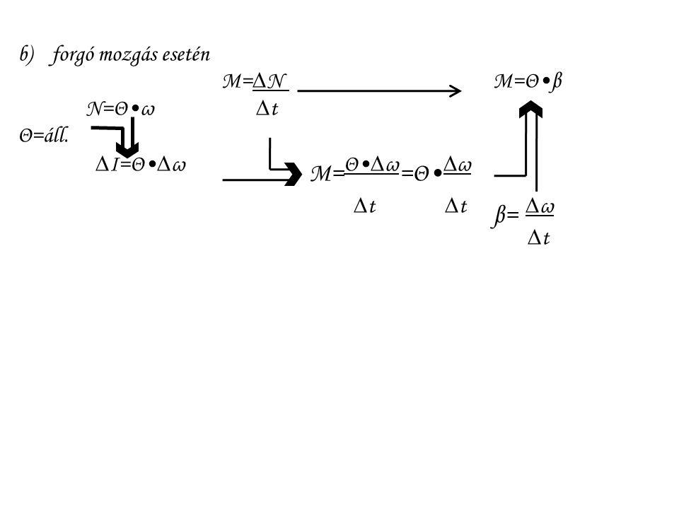 Speciális esetek levezetései a)haladó mozgás esetén F=∆I F=ma ∆t I=mv m=állandó F= m∆v =m ∆v ∆t ∆t ∆I=m∆v a= ∆v ∆t
