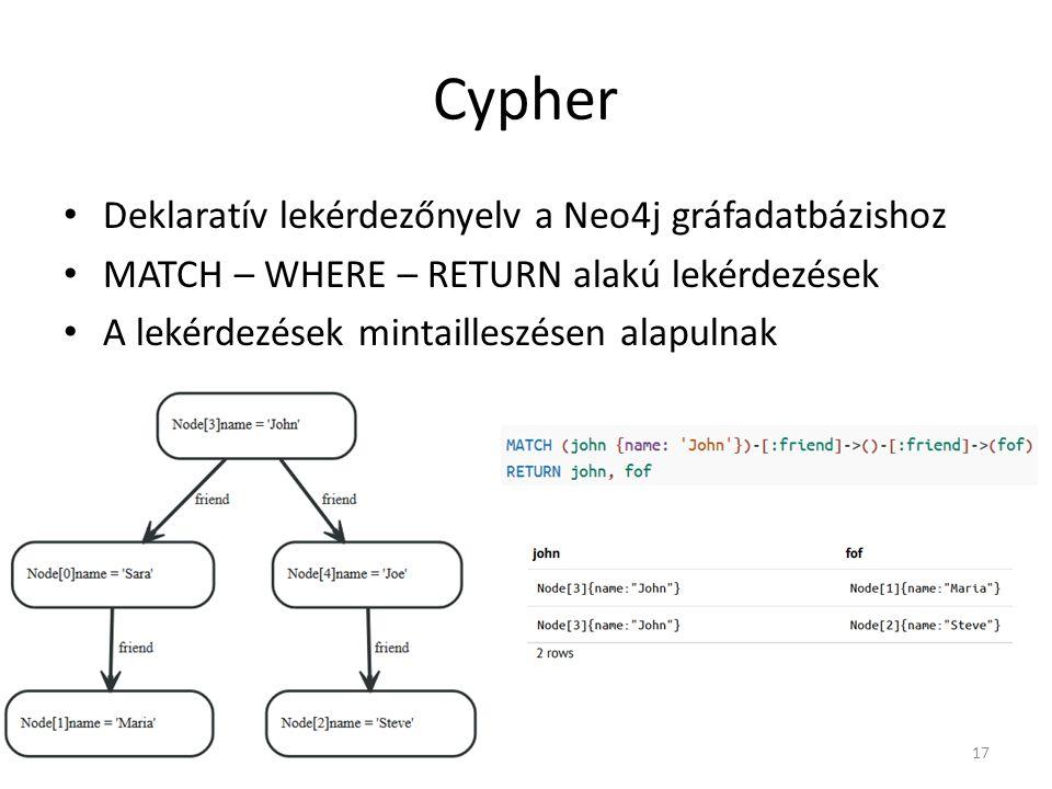 Cypher Deklaratív lekérdezőnyelv a Neo4j gráfadatbázishoz MATCH – WHERE – RETURN alakú lekérdezések A lekérdezések mintailleszésen alapulnak 17