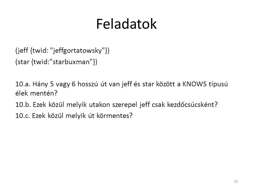 Feladatok (jeff {twid: