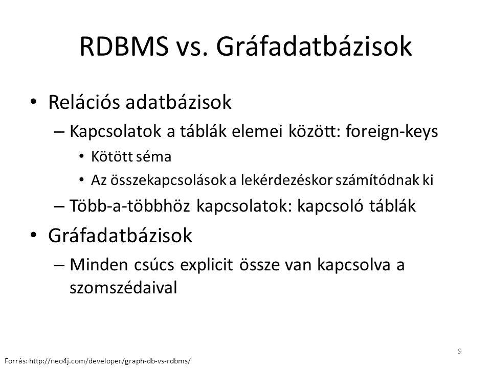 RDBMS vs. Gráfadatbázisok Relációs adatbázisok – Kapcsolatok a táblák elemei között: foreign-keys Kötött séma Az összekapcsolások a lekérdezéskor szám