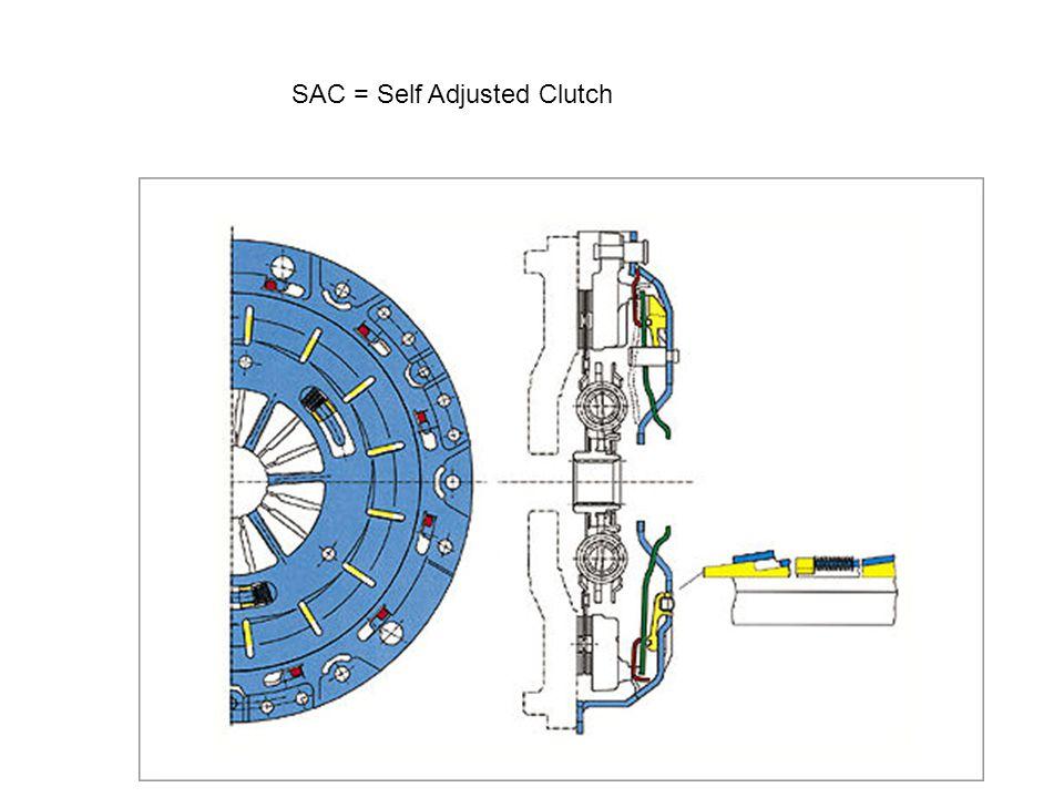 SAC = Self Adjusted Clutch