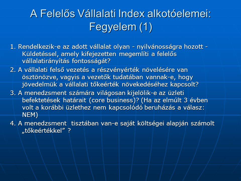 A Felelős Vállalati Index alkotóelemei: Fegyelem (1) 1.