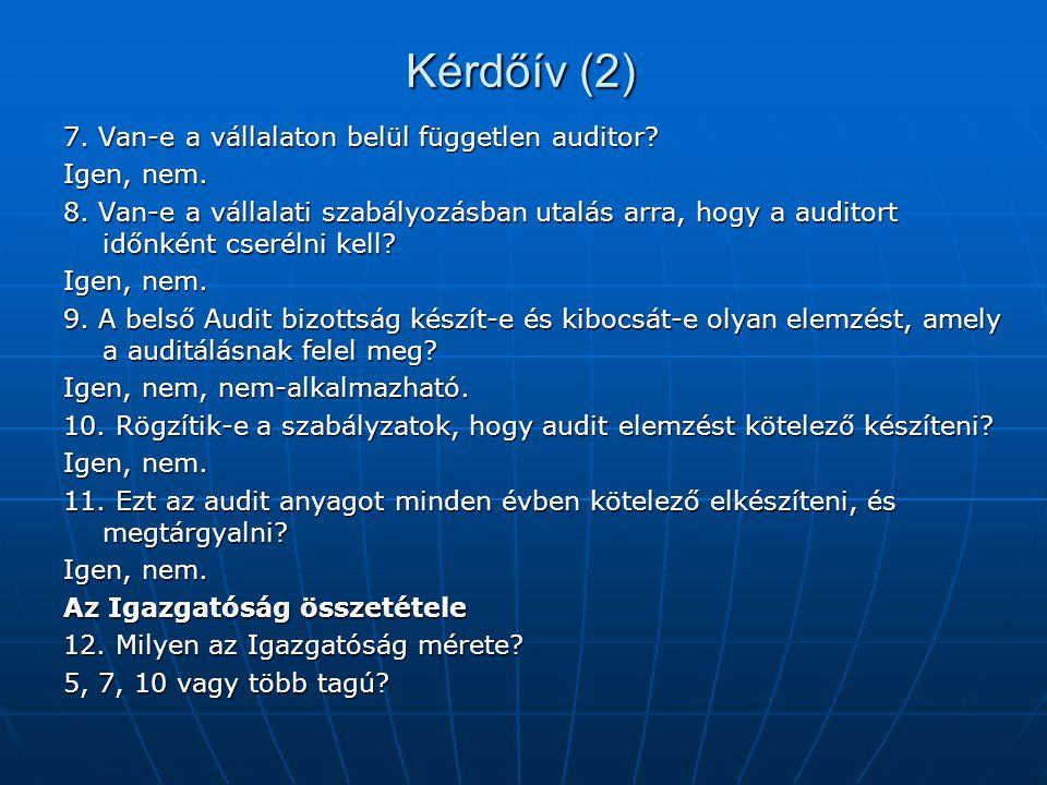 Kérdőív (2) 7. Van-e a vállalaton belül független auditor? Igen, nem. 8. Van-e a vállalati szabályozásban utalás arra, hogy a auditort időnként cserél