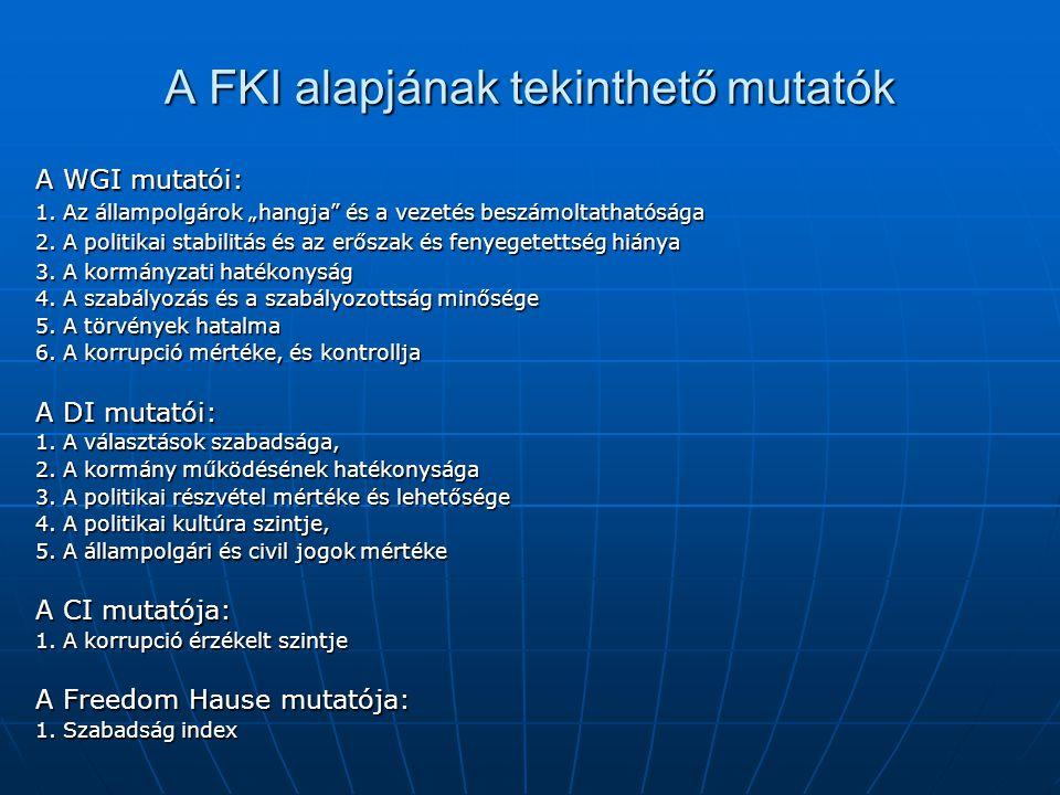 """A FKI alapjának tekinthető mutatók A WGI mutatói: 1. Az állampolgárok """"hangja"""" és a vezetés beszámoltathatósága 2. A politikai stabilitás és az erősza"""