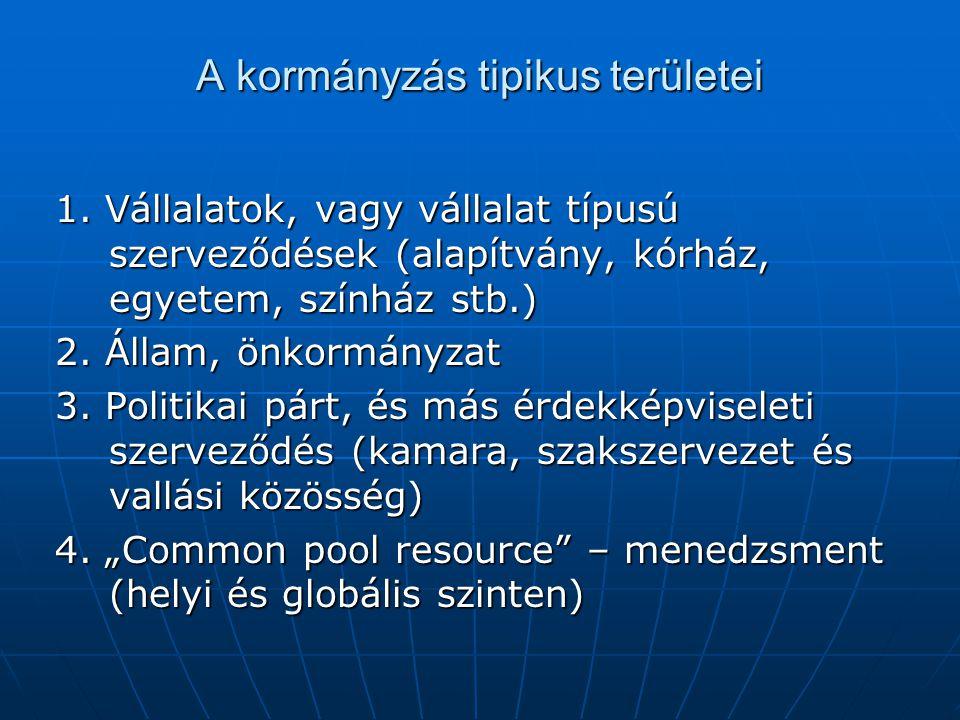 A kormányzás tipikus területei 1. Vállalatok, vagy vállalat típusú szerveződések (alapítvány, kórház, egyetem, színház stb.) 2. Állam, önkormányzat 3.