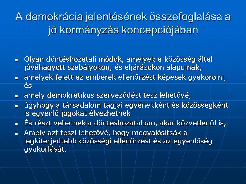 A demokrácia jelentésének összefoglalása a jó kormányzás koncepciójában Olyan döntéshozatali módok, amelyek a közösség által jóváhagyott szabályokon, és eljárásokon alapulnak, Olyan döntéshozatali módok, amelyek a közösség által jóváhagyott szabályokon, és eljárásokon alapulnak, amelyek felett az emberek ellenőrzést képesek gyakorolni, és amelyek felett az emberek ellenőrzést képesek gyakorolni, és amely demokratikus szerveződést tesz lehetővé, amely demokratikus szerveződést tesz lehetővé, úgyhogy a társadalom tagjai egyénekként és közösségként is egyenlő jogokat élvezhetnek úgyhogy a társadalom tagjai egyénekként és közösségként is egyenlő jogokat élvezhetnek És részt vehetnek a döntéshozatalban, akár közvetlenül is, És részt vehetnek a döntéshozatalban, akár közvetlenül is, Amely azt teszi lehetővé, hogy megvalósítsák a legkiterjedtebb közösségi ellenőrzést és az egyenlőség gyakorlását.