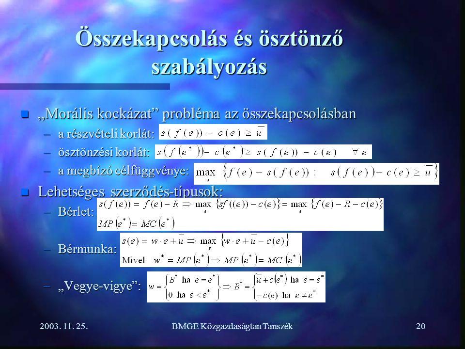 """2003. 11. 25.BMGE Közgazdaságtan Tanszék20 Összekapcsolás és ösztönző szabályozás n """"Morális kockázat"""" probléma az összekapcsolásban –a részvételi kor"""
