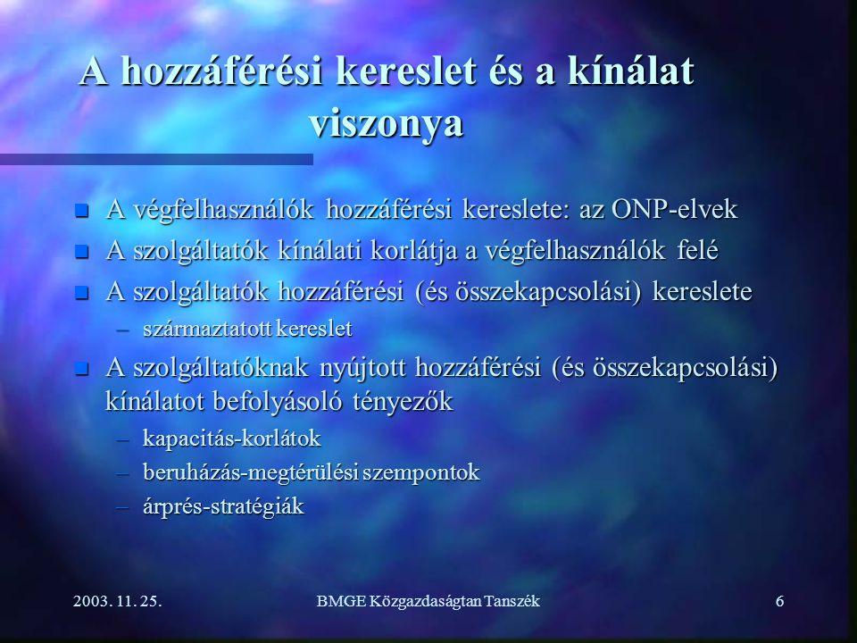 2003. 11. 25.BMGE Közgazdaságtan Tanszék6 A hozzáférési kereslet és a kínálat viszonya n A végfelhasználók hozzáférési kereslete: az ONP-elvek n A szo