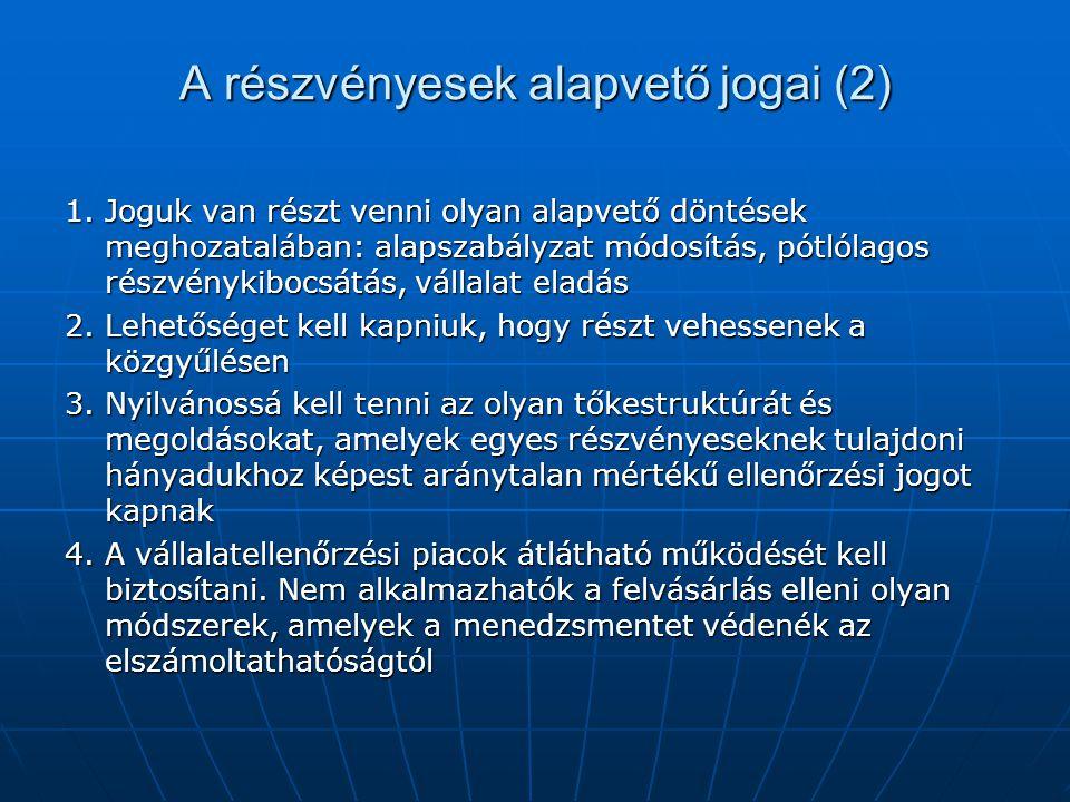 A részvényesek alapvető jogai (2) 1.