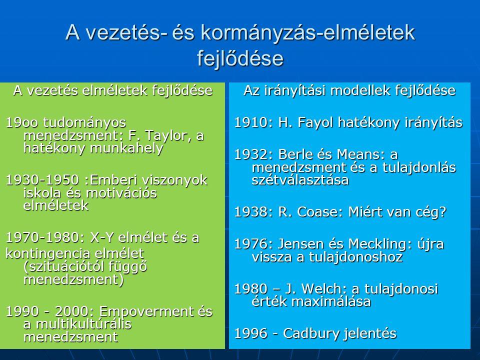 A vezetés- és kormányzás-elméletek fejlődése A vezetés elméletek fejlődése 19oo tudományos menedzsment: F.