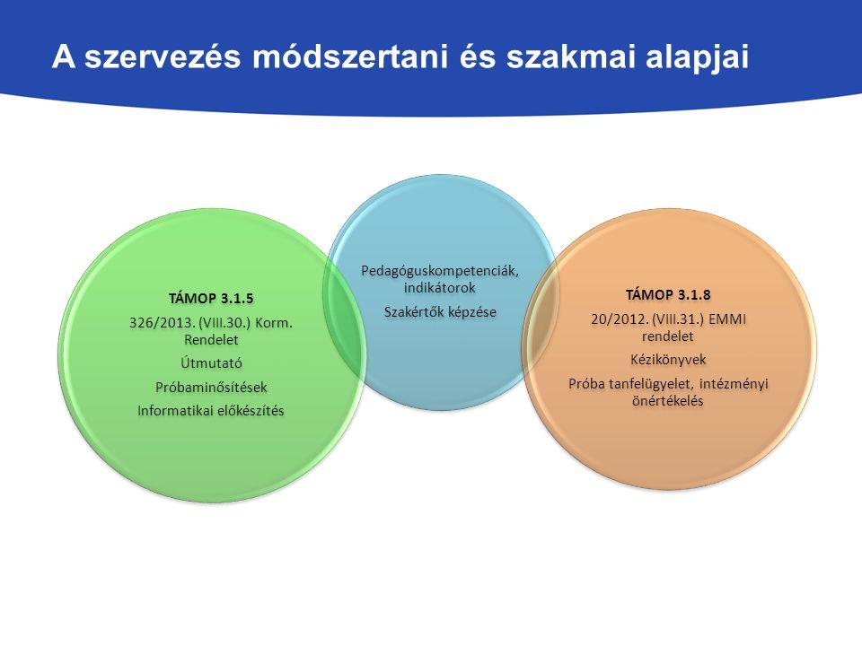 A szervezés módszertani és szakmai alapjai Pedagóguskompetenciák, indikátorok Szakértők képzése TÁMOP 3.1.5 326/2013.
