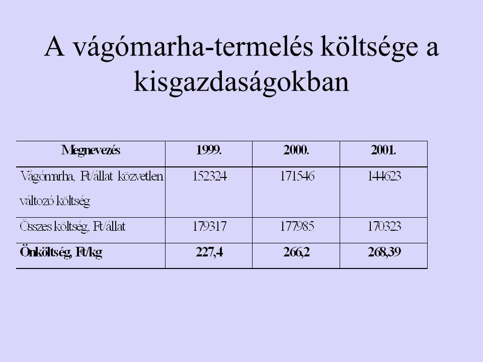 A vágómarha-termelés költsége a kisgazdaságokban