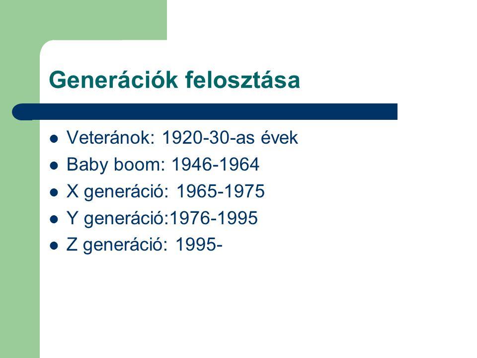 Generációk felosztása Veteránok: 1920-30-as évek Baby boom: 1946-1964 X generáció: 1965-1975 Y generáció:1976-1995 Z generáció: 1995-