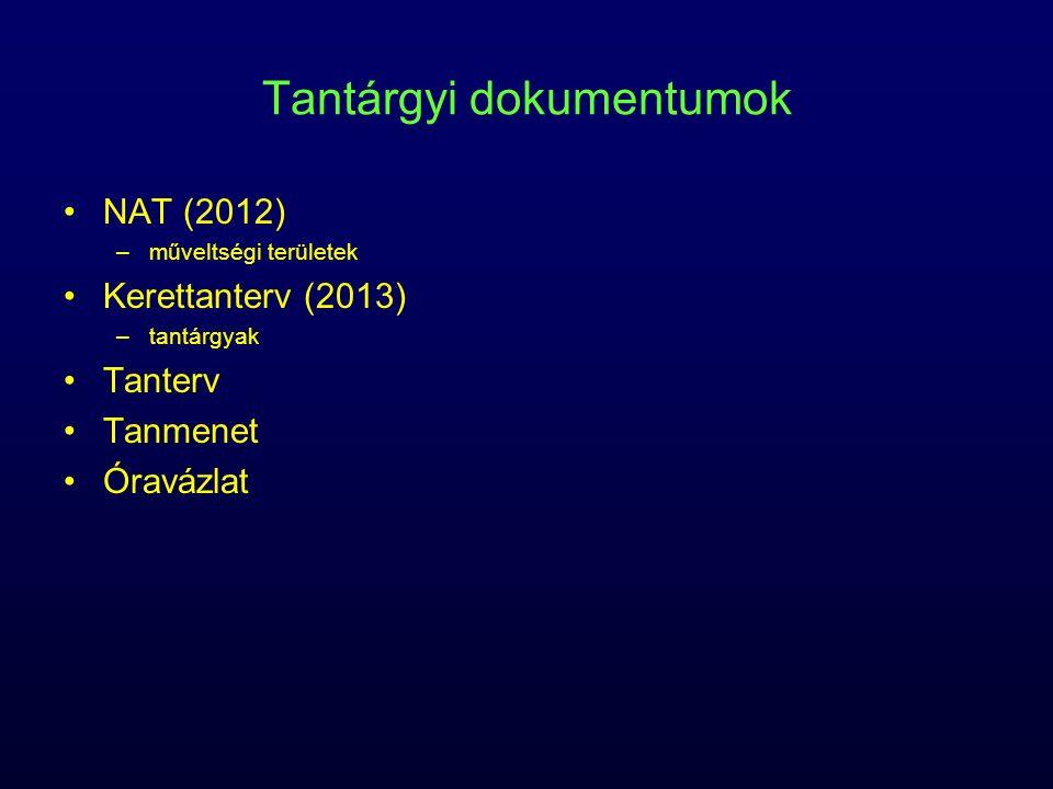 Tantárgyi dokumentumok NAT (2012) –műveltségi területek Kerettanterv (2013) –tantárgyak Tanterv Tanmenet Óravázlat