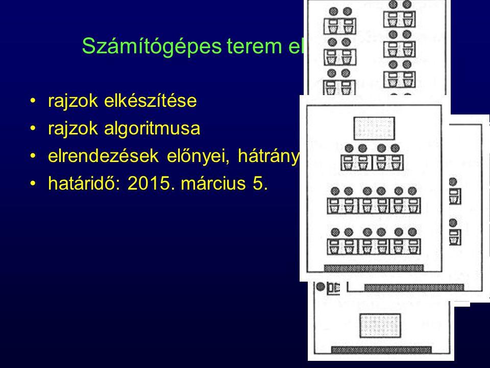 hagyományos, egymás mögötti, elrendezés –soros tanári gép elől, tábla-vetítés elől tanári gép hátul, tábla-vetítés elől –oszlopos kör, félkör alakú elrendezés –monitorok befelé –monitorok kifelé asztalok csoportokba rendezése projektor digitális tábla Számítógépes terem elrendezése