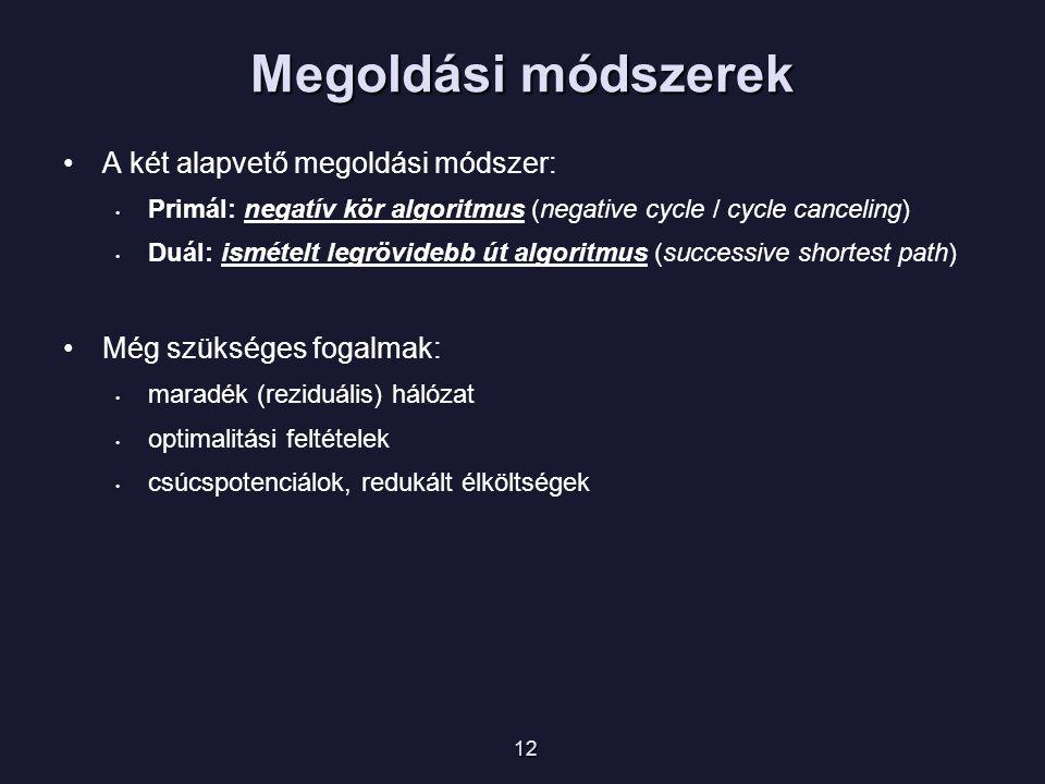 Megoldási módszerek A két alapvető megoldási módszer: Primál: negatív kör algoritmus (negative cycle / cycle canceling) Duál: ismételt legrövidebb út algoritmus (successive shortest path) Még szükséges fogalmak: maradék (reziduális) hálózat optimalitási feltételek csúcspotenciálok, redukált élköltségek 12