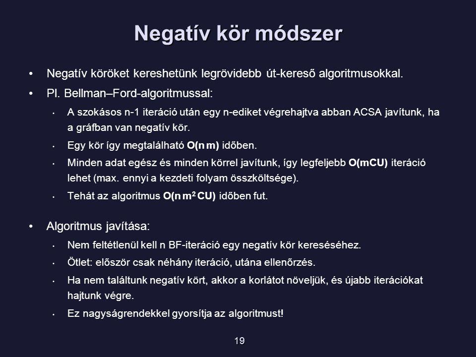 Negatív kör módszer Negatív köröket kereshetünk legrövidebb út-kereső algoritmusokkal.