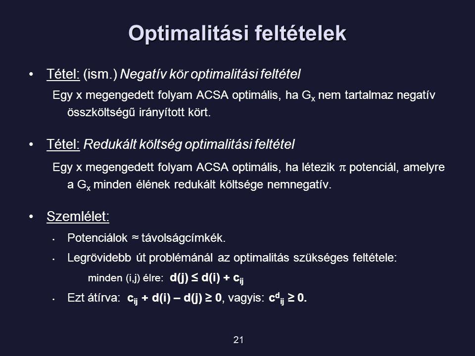 Optimalitási feltételek Tétel: (ism.) Negatív kör optimalitási feltétel Egy x megengedett folyam ACSA optimális, ha G x nem tartalmaz negatív összköltségű irányított kört.