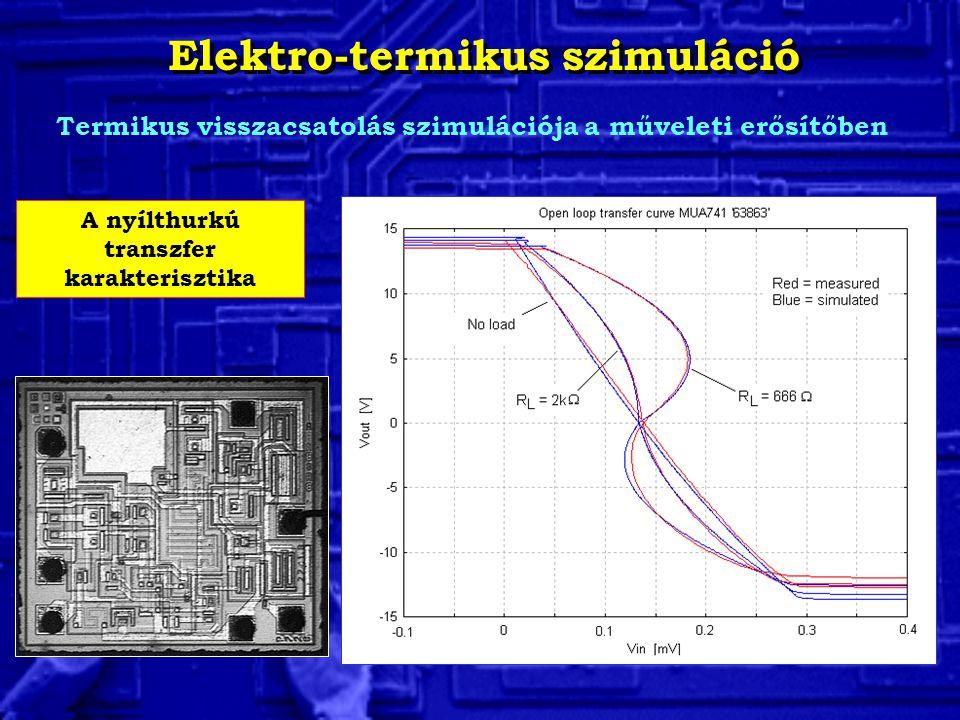 Elektro-termikus szimuláció Termikus visszacsatolás szimulációja a műveleti erősítőben A nyílthurkú transzfer karakterisztika