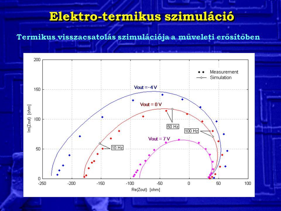 Elektro-termikus szimuláció Termikus visszacsatolás szimulációja a műveleti erősítőben