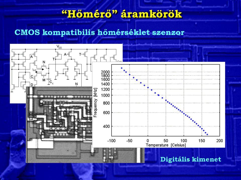 """""""Hőmérő"""" áramkörök CMOS kompatibilis hőmérséklet szenzor Digitális kimenet"""