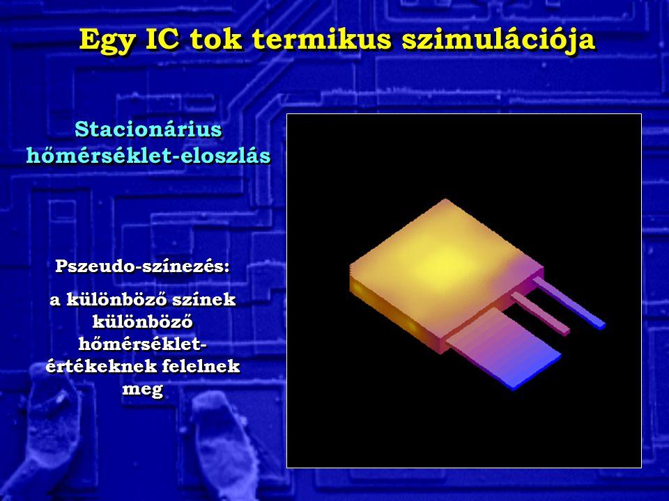 Egy IC tok termikus szimulációja Stacionárius hőmérséklet-eloszlás Pszeudo-színezés: a különböző színek különböző hőmérséklet- értékeknek felelnek meg