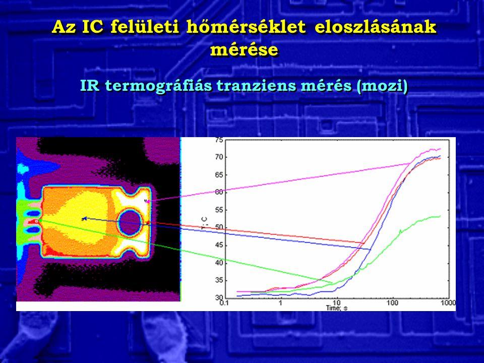 Az IC felületi hőmérséklet eloszlásának mérése IR termográfiás tranziens mérés (mozi)