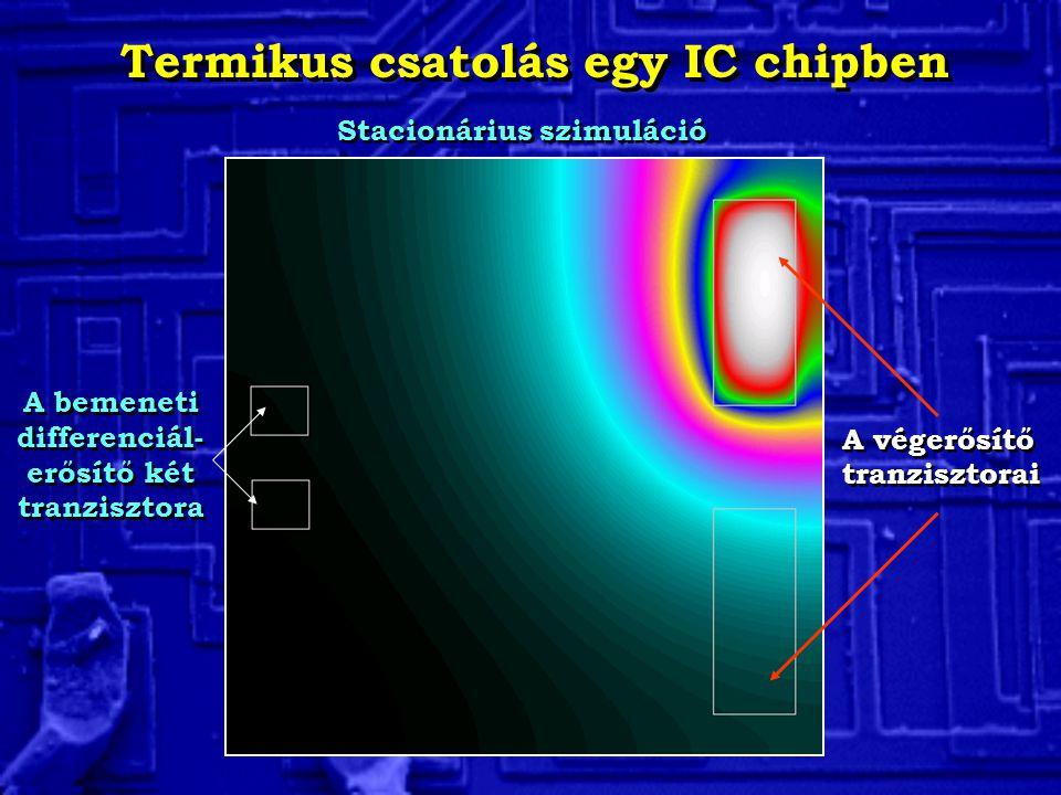 Termikus csatolás egy IC chipben A bemeneti differenciál- erősítő két tranzisztora A végerősítő tranzisztorai Stacionárius szimuláció