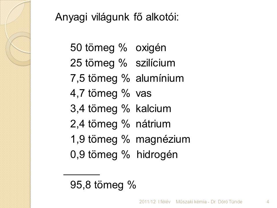 Oxigén van a levegőben, vízben, kvarcban (S i O 2 ), szilikátokban, az agyagásványokban, oxidokban Szilícium és alumínium van az agyagásványokban, kőzetekben Kalcium van a mészkőben,dolomitban Nátrium van a tengervízben Magnézium van a dolomitban és a tengervízben Hidrogén van a vízben és a szerves vegyületekben 2011/12 I.félév 5Műszaki kémia - Dr.