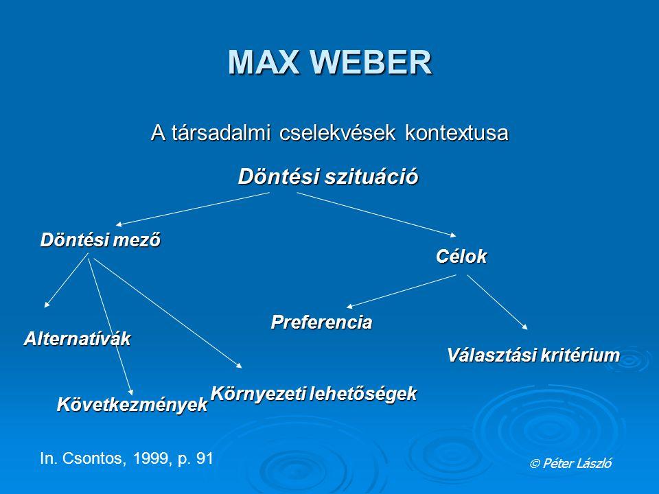 MAX WEBER A társadalmi cselekvés Cs = Viselkedés + Szubjektív szándékolt értelem TCs = Viselkedés + Szándékolt értelem, ami mások viselkedésére van vonatkoztatva és menetében mások viselkedéséhez igazodik  Péter László