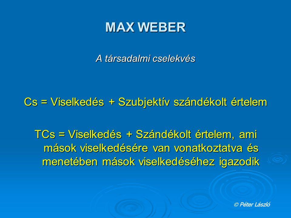 MAX WEBER A társadalmi cselekvés Cs = Viselkedés + Szubjektív szándékolt értelem TCs = Viselkedés + Szándékolt értelem, ami mások viselkedésére van vo