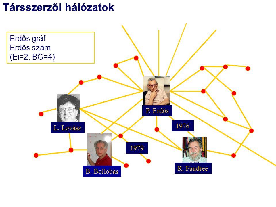 Társszerzői hálózatok Erdős gráf Erdős szám (Ei=2, BG=4) R.