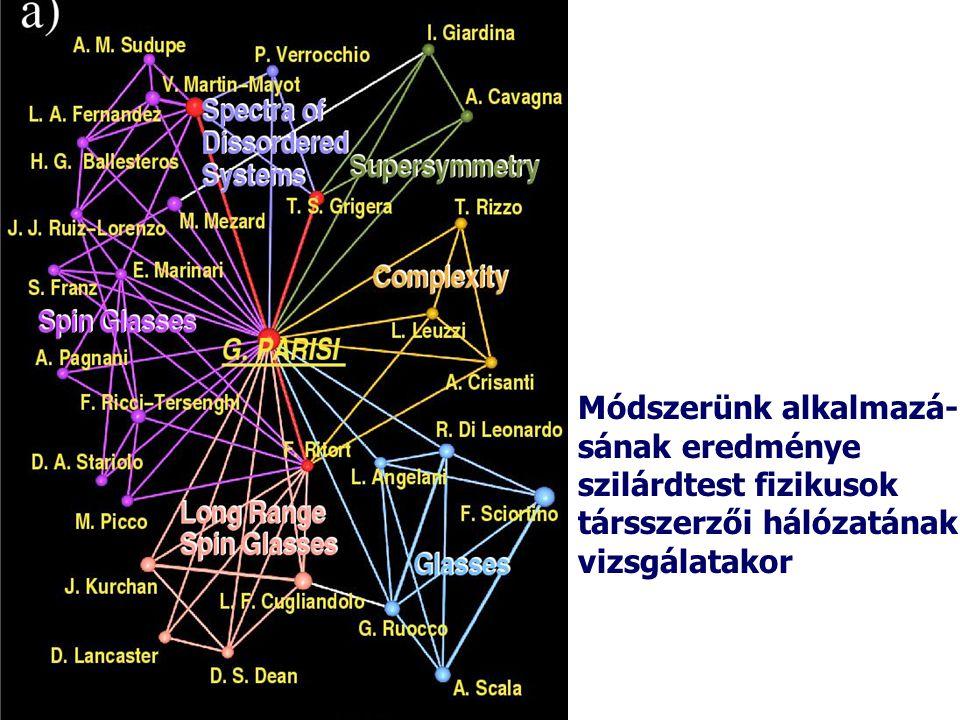 Visualization of the communities of a nodecommunities Módszerünk alkalmazá- sának eredménye szilárdtest fizikusok társszerzői hálózatának vizsgálatakor