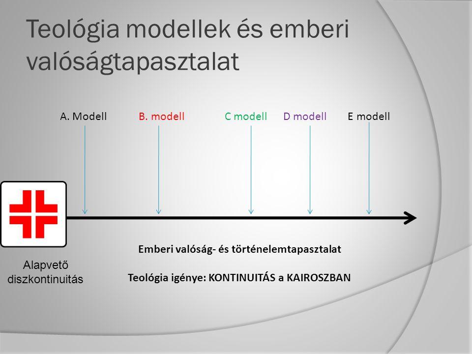 Teológia modellek és emberi valóságtapasztalat A. Modell B. modell C modell D modell E modell Emberi valóság- és történelemtapasztalat Teológia igénye