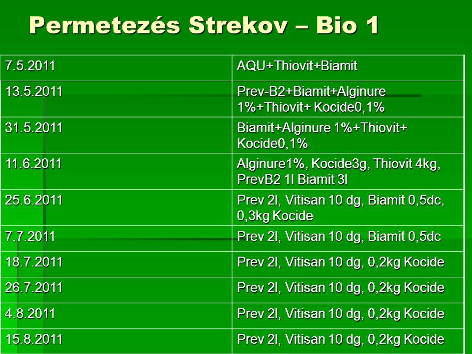 7.5.2011AQU+Thiovit+Biamit 13.5.2011 Prev-B2+Biamit+Alginure 1%+Thiovit+ Kocide0,1% 31.5.2011 Biamit+Alginure 1%+Thiovit+ Kocide0,1% 11.6.2011 Alginure1%, Kocide3g, Thiovit 4kg, PrevB2 1l Biamit 3l 25.6.2011 Prev 2l, Vitisan 10 dg, Biamit 0,5dc, 0,3kg Kocide 7.7.2011 Prev 2l, Vitisan 10 dg, Biamit 0,5dc 18.7.2011 Prev 2l, Vitisan 10 dg, 0,2kg Kocide 26.7.2011 4.8.2011 15.8.2011 Permetezés Strekov – Bio 1