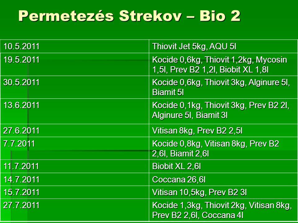 10.5.2011 Thiovit Jet 5kg, AQU 5l 19.5.2011 Kocide 0,6kg, Thiovit 1,2kg, Mycosin 1,5l, Prev B2 1,2l, Biobit XL 1,8l 30.5.2011 Kocide 0,6kg, Thiovit 3kg, Alginure 5l, Biamit 5l 13.6.2011 Kocide 0,1kg, Thiovit 3kg, Prev B2 2l, Alginure 5l, Biamit 3l 27.6.2011 Vitisan 8kg, Prev B2 2,5l 7.7.2011 Kocide 0,8kg, Vitisan 8kg, Prev B2 2,6l, Biamit 2,6l 11.7.2011 Biobit XL 2,6l 14.7.2011 Coccana 26,6l 15.7.2011 Vitisan 10,5kg, Prev B2 3l 27.7.2011 Kocide 1,3kg, Thiovit 2kg, Vitisan 8kg, Prev B2 2,6l, Coccana 4l Permetezés Strekov – Bio 2