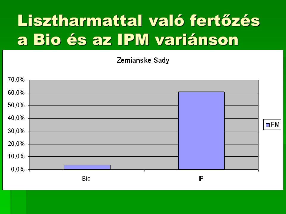 Lisztharmattal való fertőzés a Bio és az IPM variánson