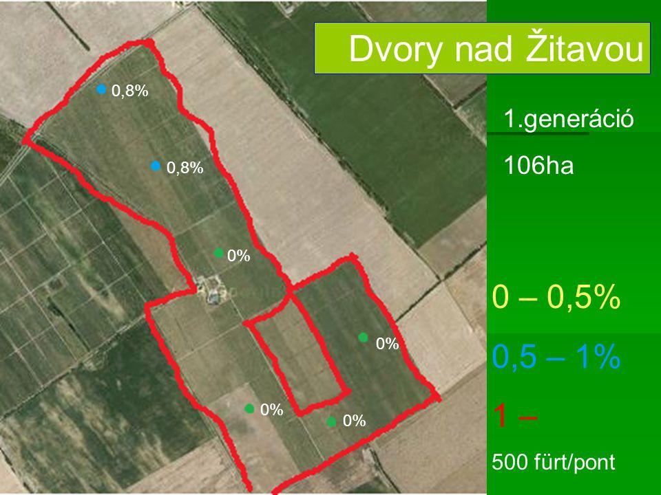 0 – 0,5% 0,5 – 1% 1 – 500 fürt/pont Dvory nad Žitavou 1.generáció 106ha 0,8% 0%