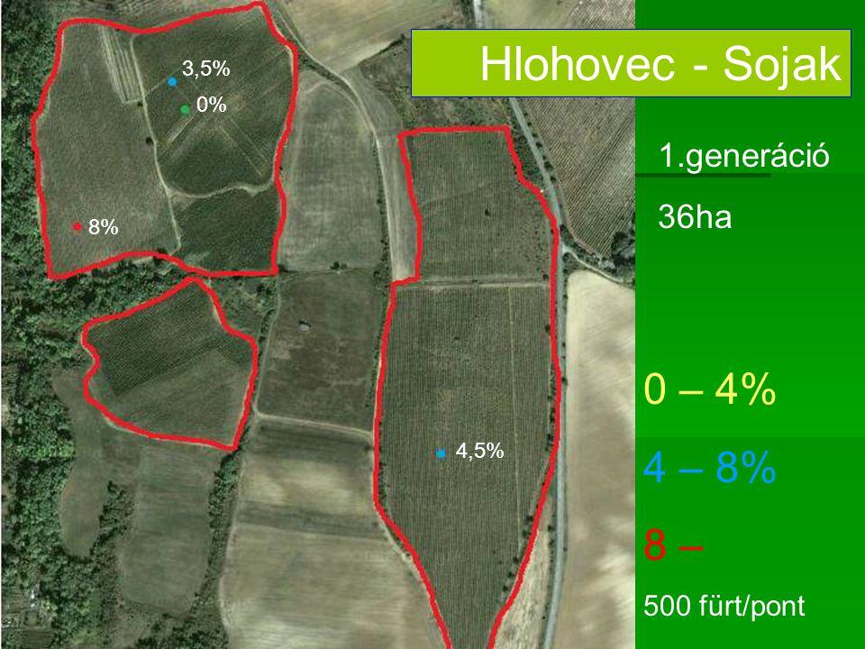 0 – 4% 4 – 8% 8 – 500 fürt/pont Hlohovec - Sojak 1.generáció 36ha 4,5% 8% 3,5% 0%