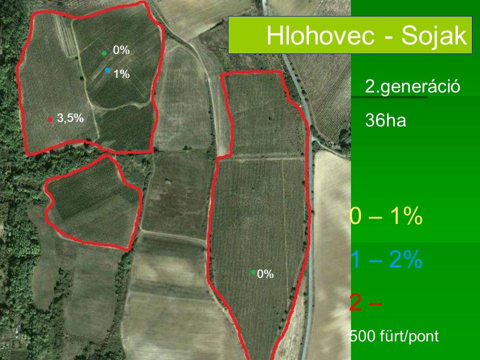 Hlohovec - Sojak 2.generáció 36ha 0% 3,5% 1% 0 – 1% 1 – 2% 2 – 500 fürt/pont