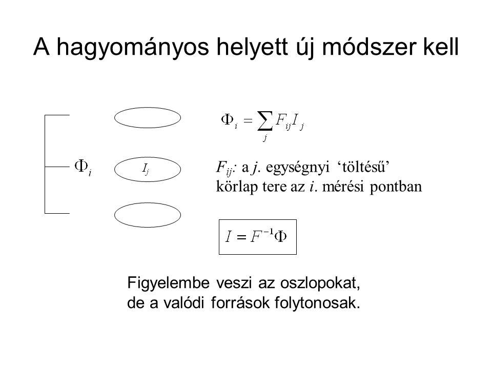 A hagyományos helyett új módszer kell IjIj F ij : a j.